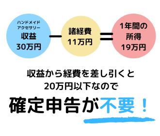 所得20万円以下