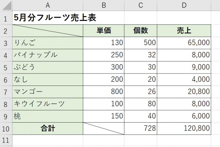 数式の入ったデータ