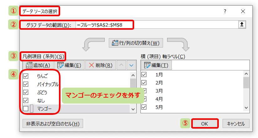 [データソースの選択]ダイアログボックスより設定