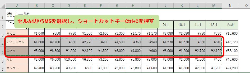 ショートカットキーCtrl+Cでグラフデータをコピー