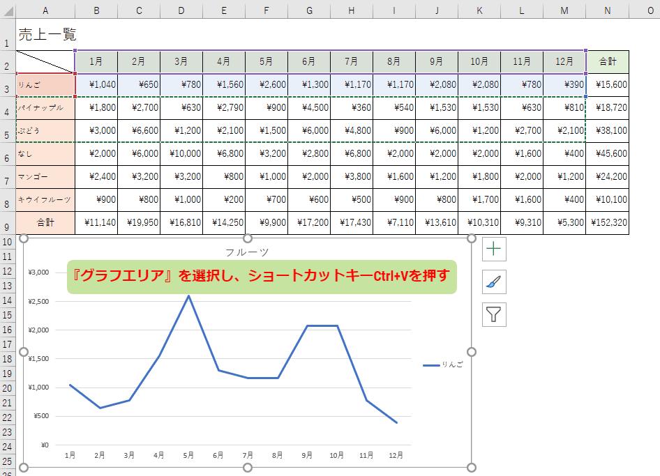 ショートカットキーCtrl+Vでグラフに追加データを貼り付け