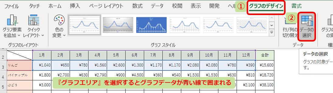 [グラフのデザイン]より表示する方法