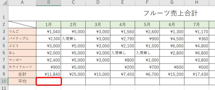 平均金額を求めるセルを選択