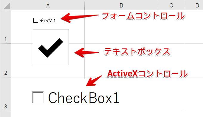 それぞれのチェックボックス