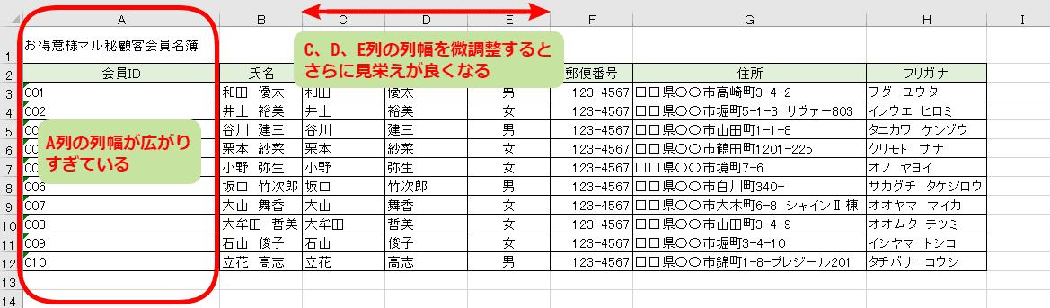 A列の列幅が表タイトルのデータの長さに調整されている