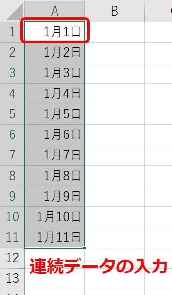 日付の連続データ表示