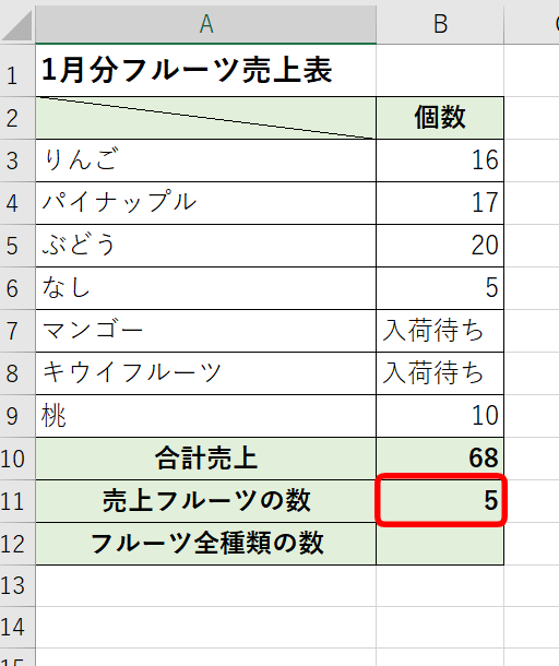 カウント関数の結果