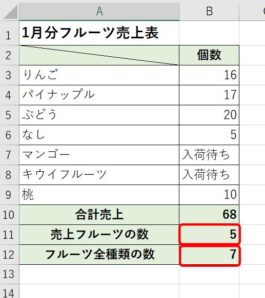 カウントエー関数の結果