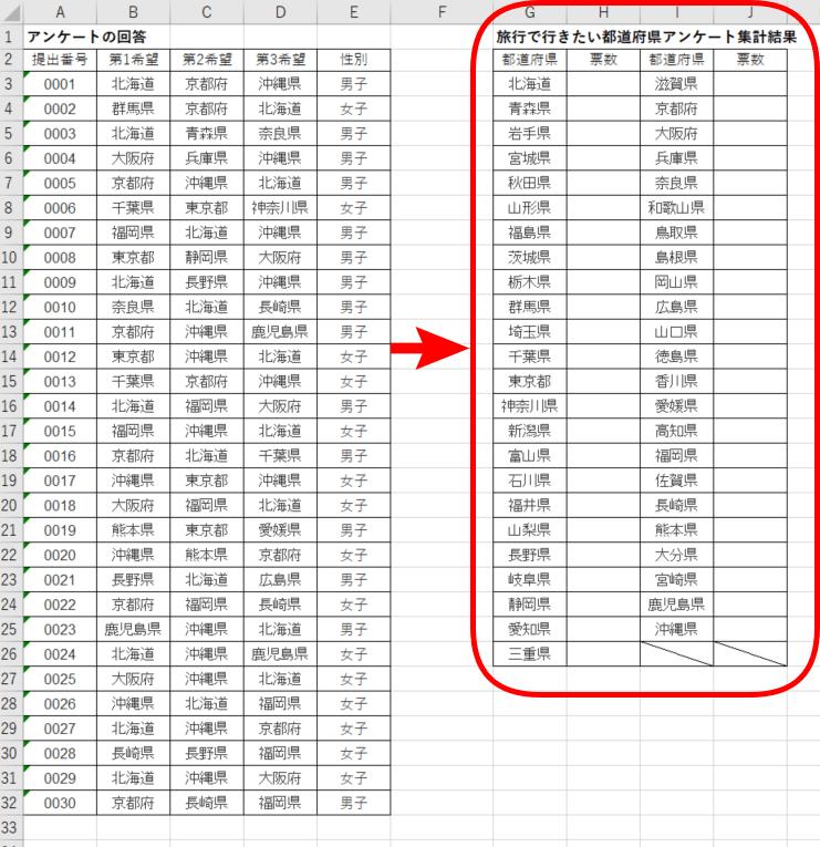 旅行で行きたい都道府県アンケート集計結果