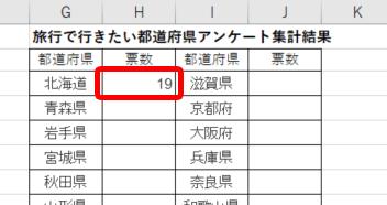 北海道は『19』
