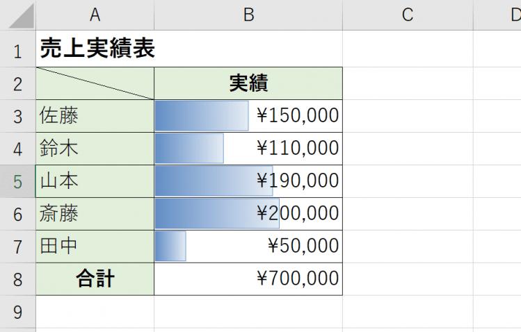 データバーの色を青のグラデーションで表示