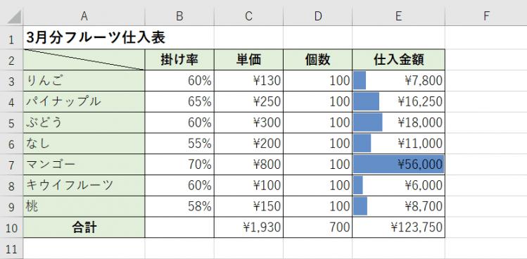 データバーの色を青い棒グラフで表示