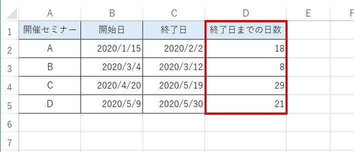 全ての終了日までの日数が表示された