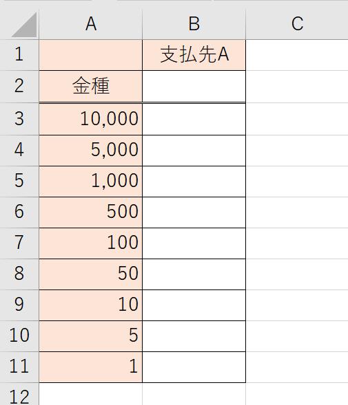 金種表の枠