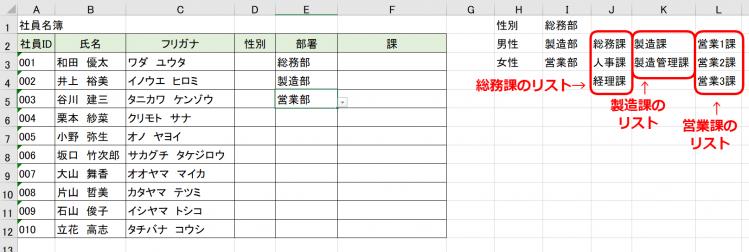 課のリスト作成