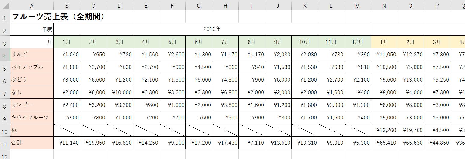横長データ
