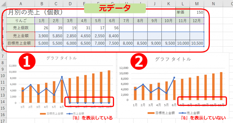 複合グラフ