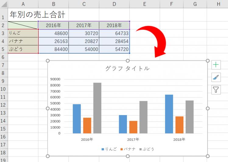 データからグラフへ
