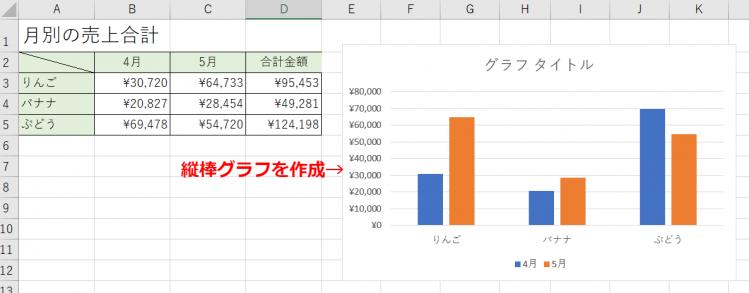 グラフの挿入