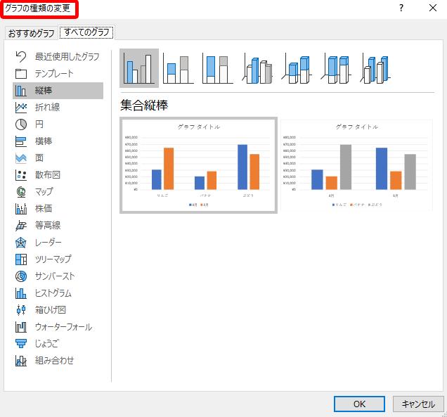グラフの種類の変更ダイアログボックス