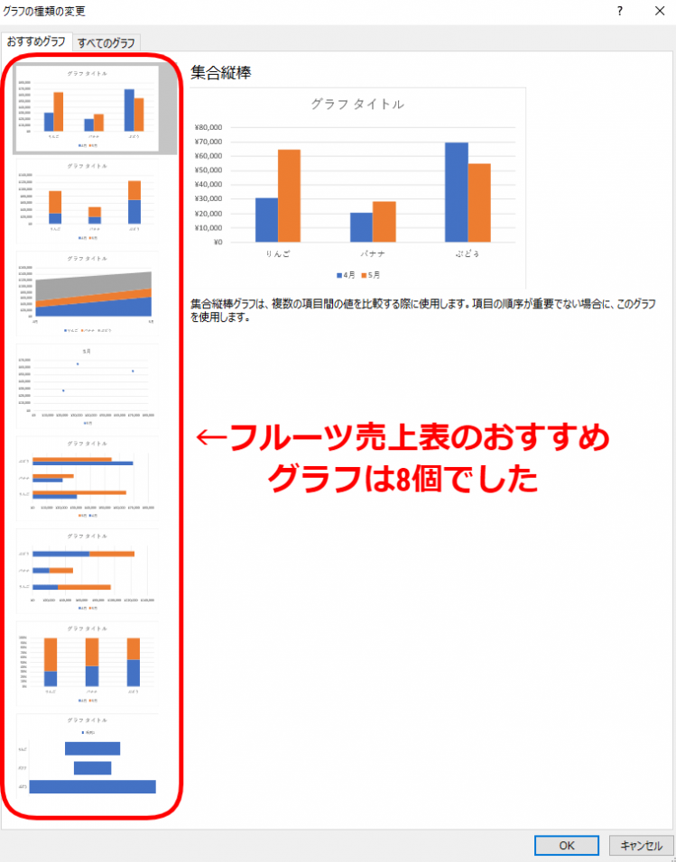 エクセルのおすすめグラフ
