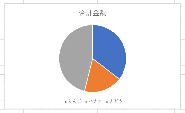 標準の円グラフ