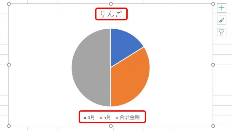 失敗円グラフ