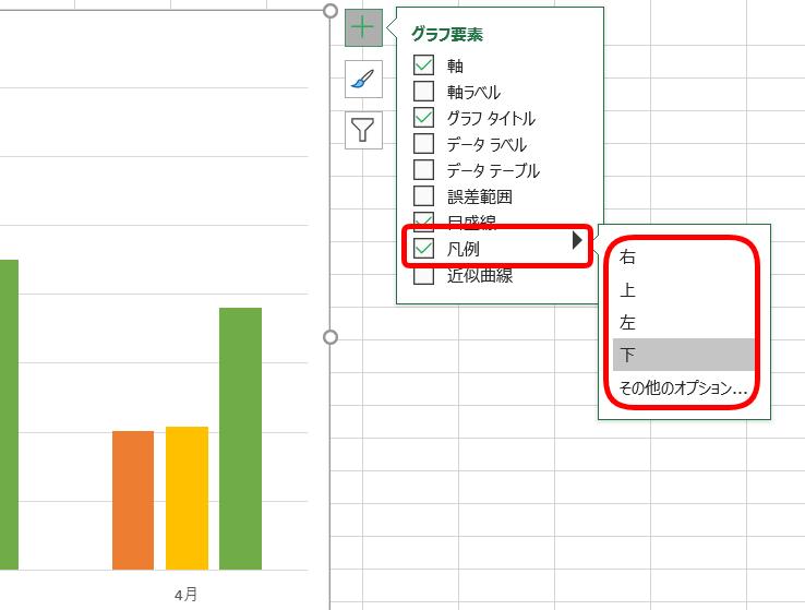グラフ要素の凡例