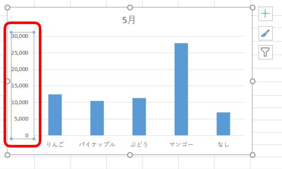 縦(値)軸の数値を変更