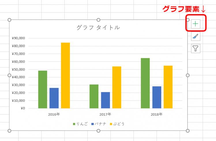グラフ要素