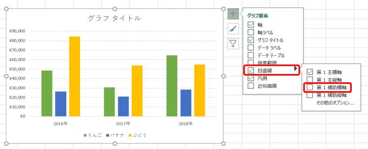 グラフ要素の目盛線