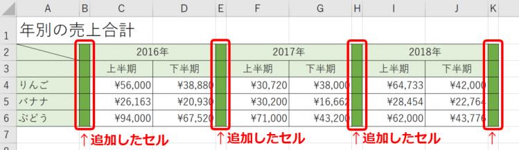 元データ修正