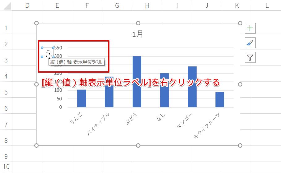[縦(値)軸表示単位ラベル]を右クリック