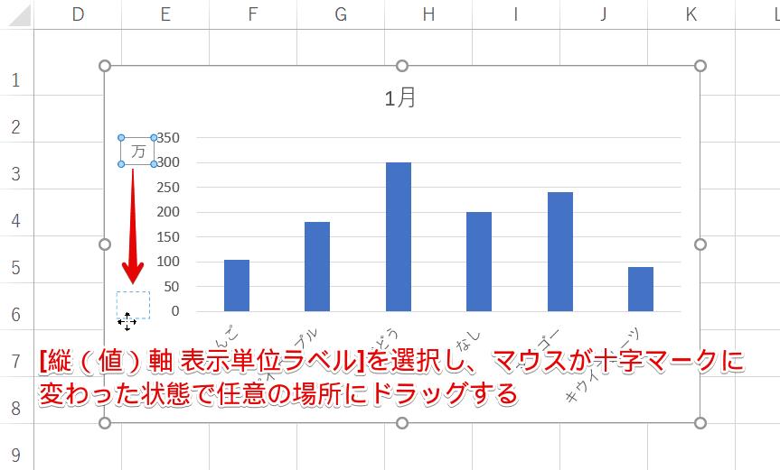 [縦(値)軸 表示単位ラベル]移動前