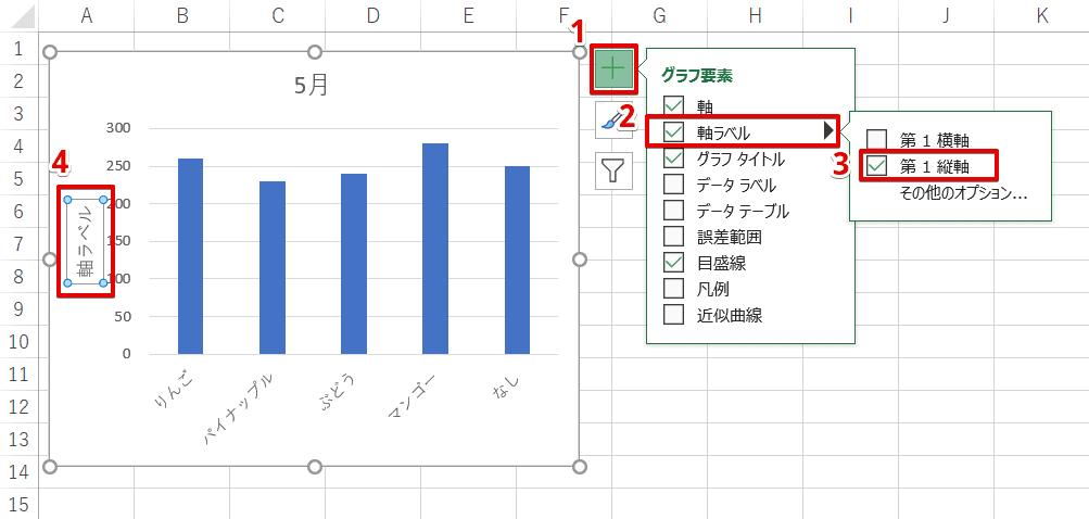 [グラフ要素]より設定