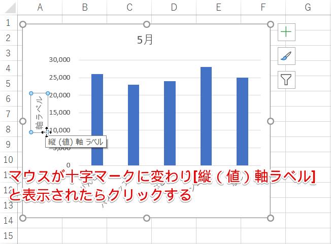 [縦(値)軸ラベル]をクリック