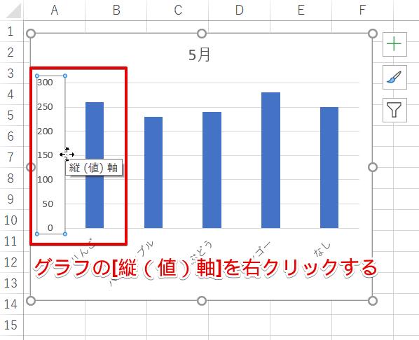 [縦(値)軸]を右クリック