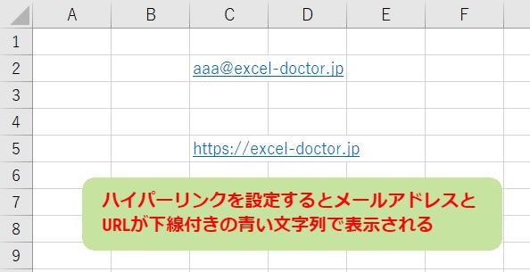 ハイパーリンクを設定したメールアドレスとURL