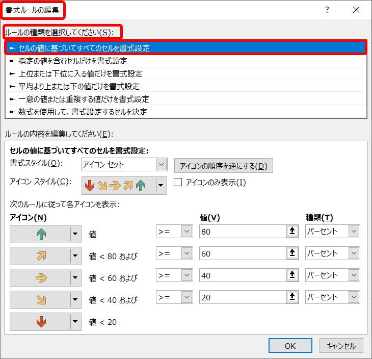 [書式ルールの編集]ダイアログボックス