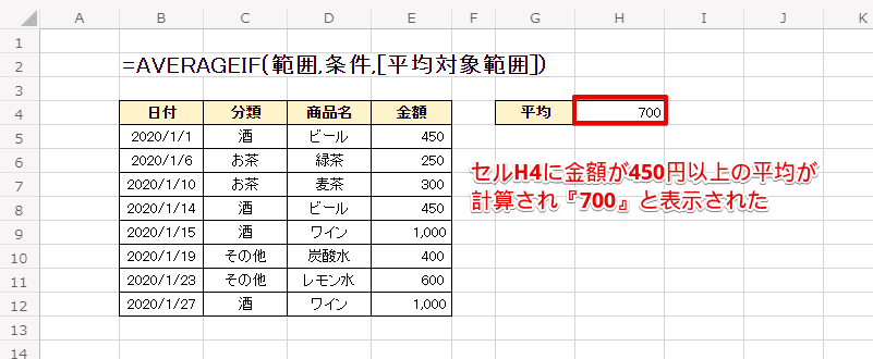 金額が450円以上の平均が表示された
