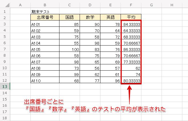 出席番号ごとに『国語』『数学』『英語』のテストの平均が表示された