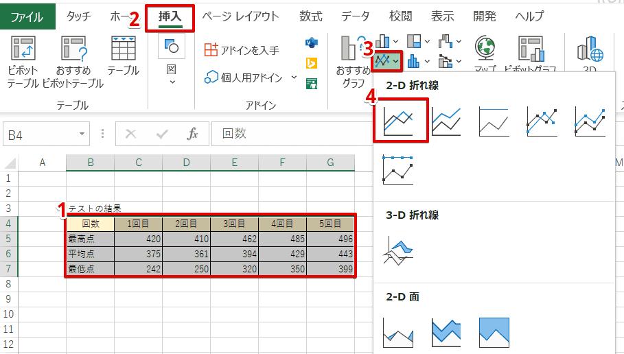 [挿入]-[折れ線/面グラフの挿入]-[折れ線]を選択