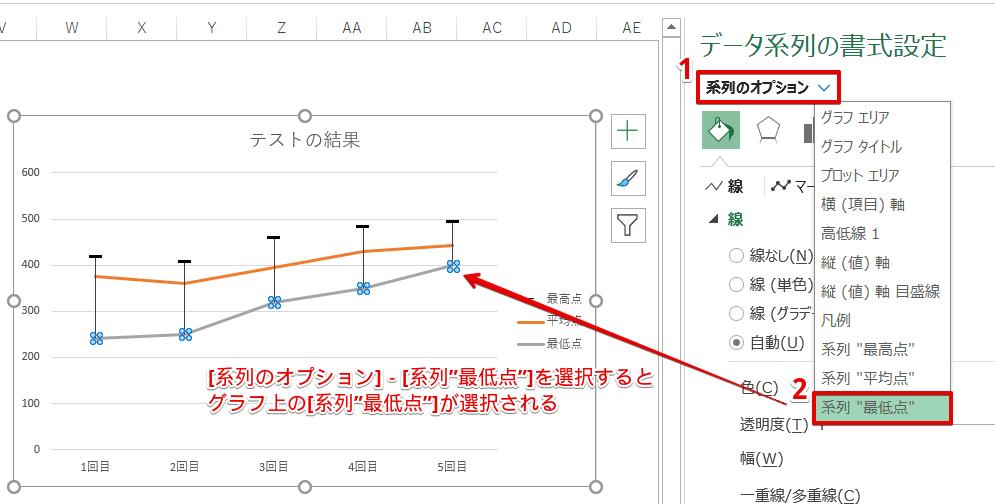 """[系列""""最低点""""]の書式変更"""