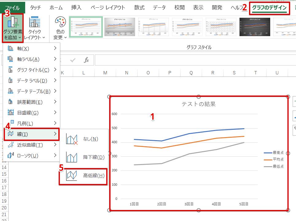 [グラフのデザイン]-[グラフ要素を追加]-[線]-[高低線]を選択