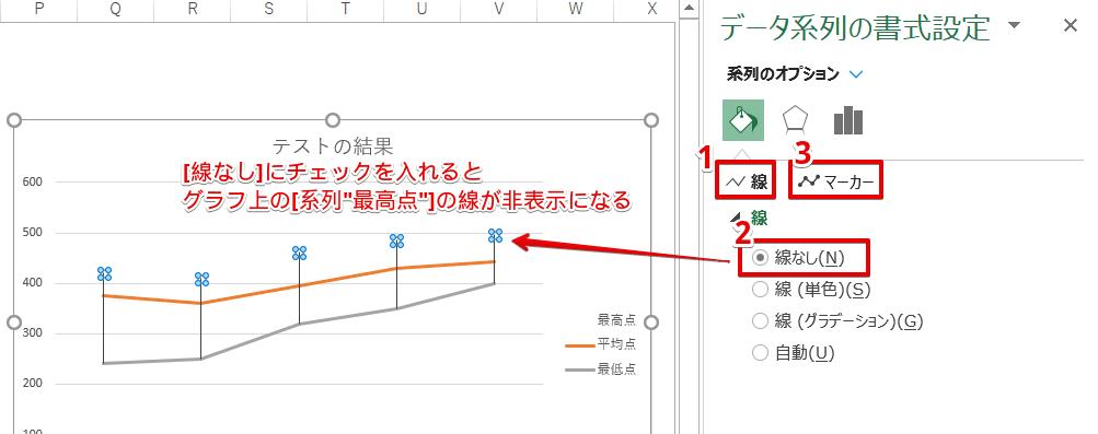 [データ系列の書式設定]作業ウィンドウより設定