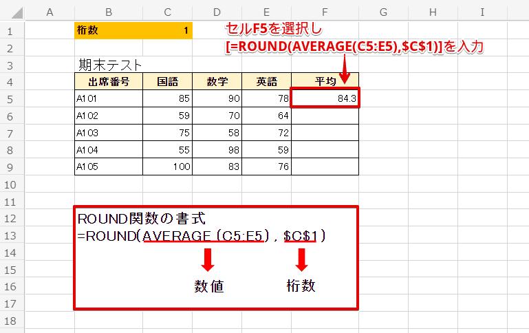 セルF5に数式[=ROUND(AVERAGE(C5:E5),$C$1)]を設定
