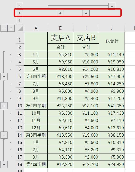 支店の合計と総合計
