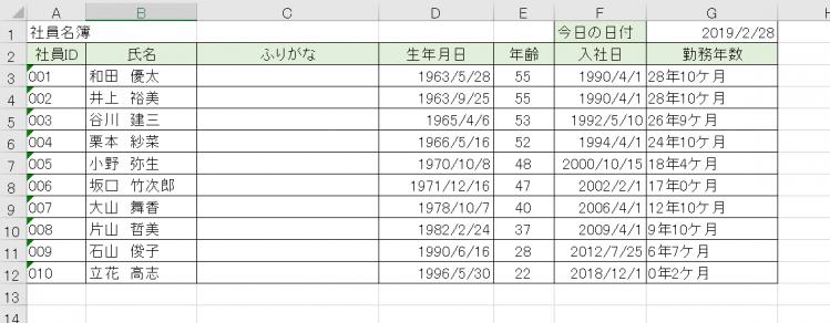 エクセルで作成した社員名簿