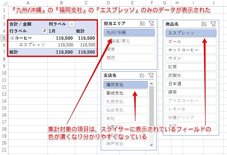 『九州/沖縄』の『福岡支社』の『エスプレッソ』のみのデータが表示された