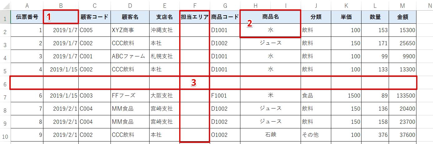 ピボットテーブルのリストとして使用できない表